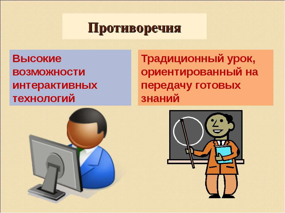 Противоречия Высокие возможности интерактивных технологий Традиционный урок, ...
