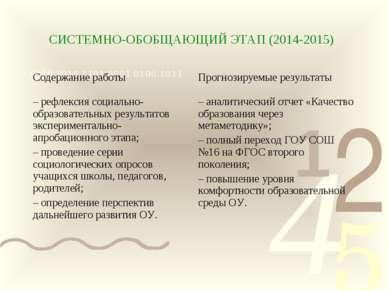 СИСТЕМНО-ОБОБЩАЮЩИЙ ЭТАП (2014-2015)