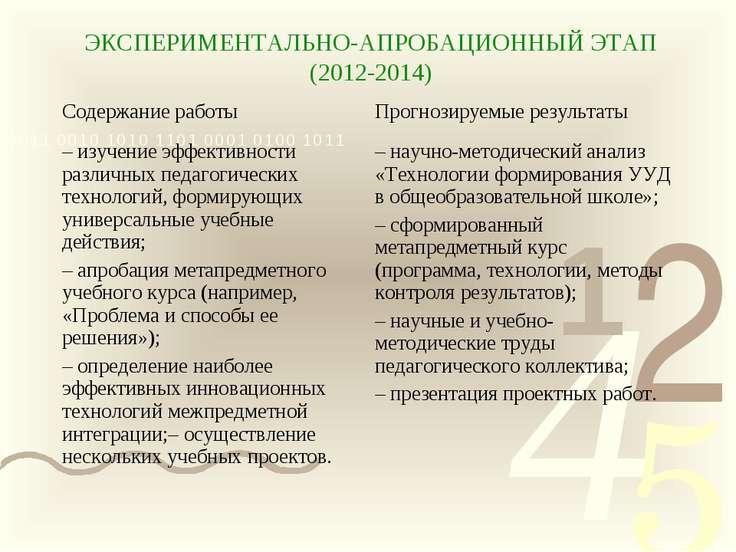 ЭКСПЕРИМЕНТАЛЬНО-АПРОБАЦИОННЫЙ ЭТАП (2012-2014)