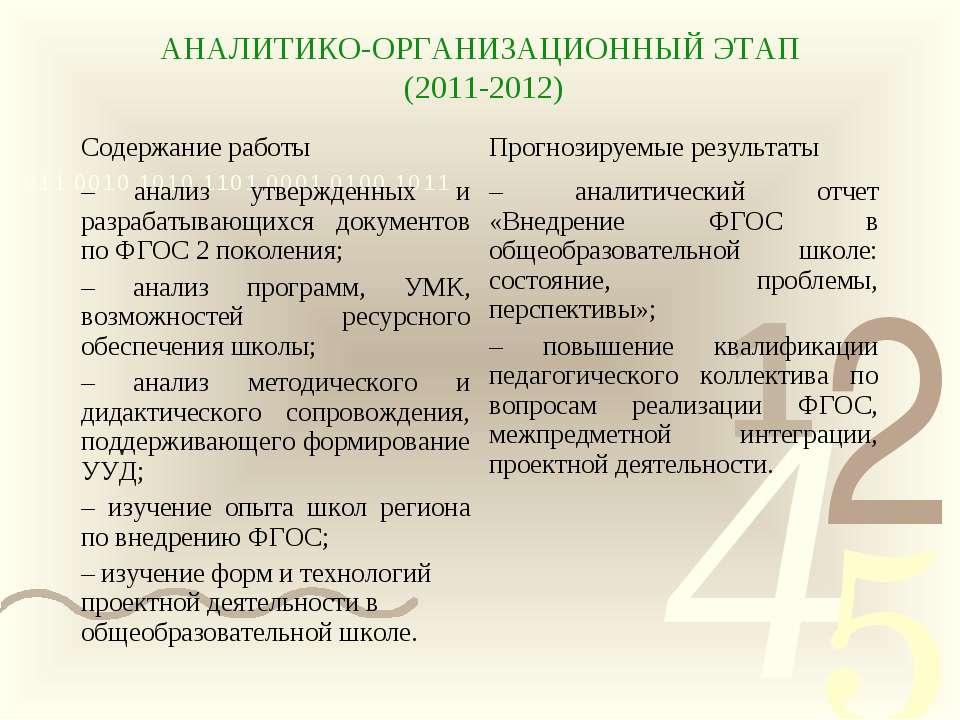 АНАЛИТИКО-ОРГАНИЗАЦИОННЫЙ ЭТАП (2011-2012)