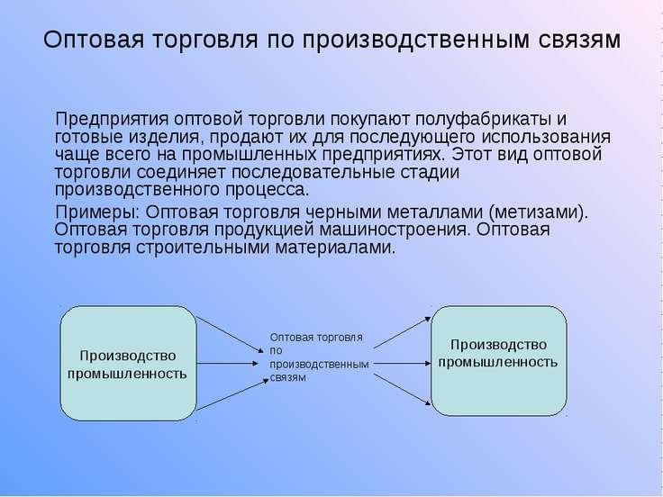 Оптовая торговля по производственным связям Предприятия оптовой торговли поку...