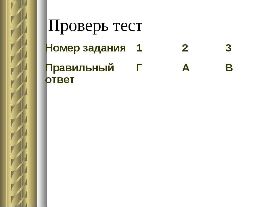 Проверь тест Номер задания 1 2 3 Правильный ответ Г А В