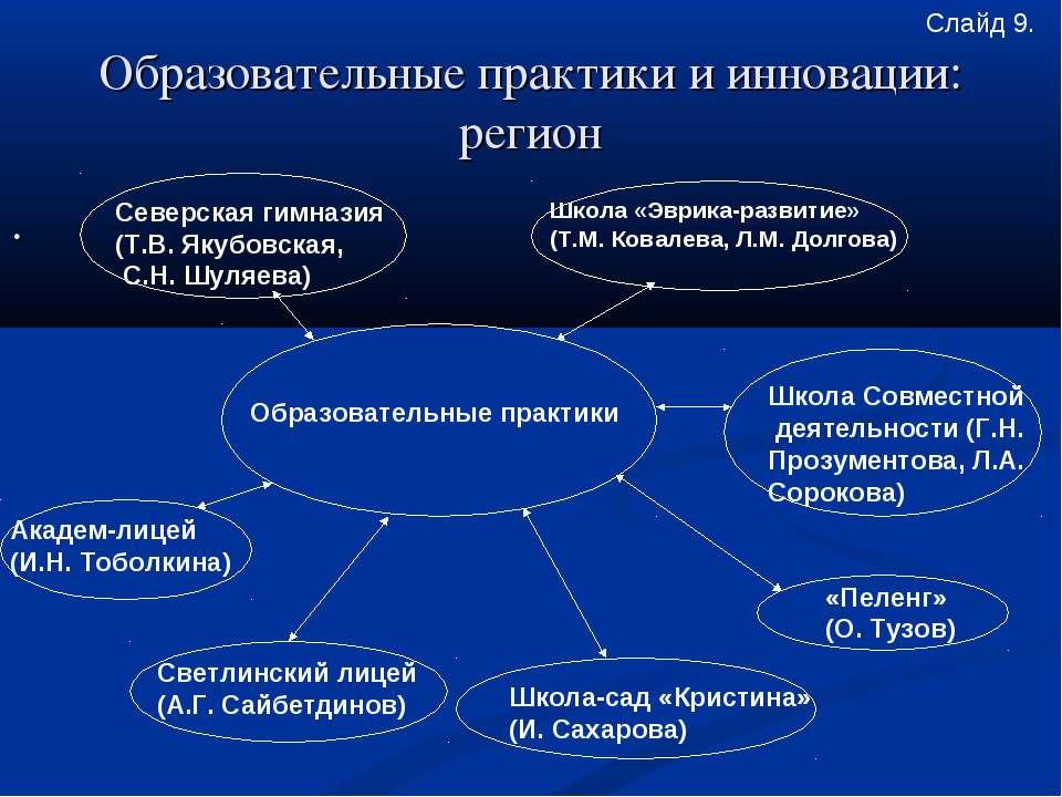 Образовательные практики и инновации: регион . Образовательные практики Север...