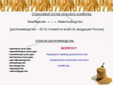 Отраслевой состав сельского хозяйства: Земледелие Животноводство (растениевод...