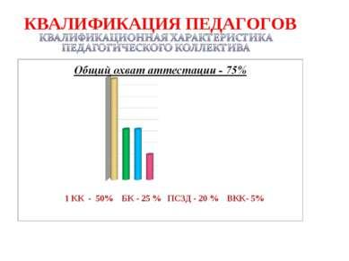 КВАЛИФИКАЦИЯ ПЕДАГОГОВ 1 КК - 50% БК - 25 % ПСЗД - 20 % ВКК- 5%
