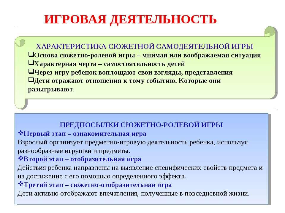 ИГРОВАЯ ДЕЯТЕЛЬНОСТЬ ПРЕДПОСЫЛКИ СЮЖЕТНО-РОЛЕВОЙ ИГРЫ Первый этап – ознакомит...