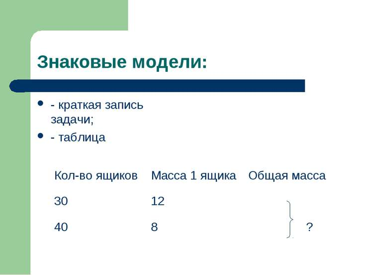 Знаковые модели: - краткая запись задачи; - таблица