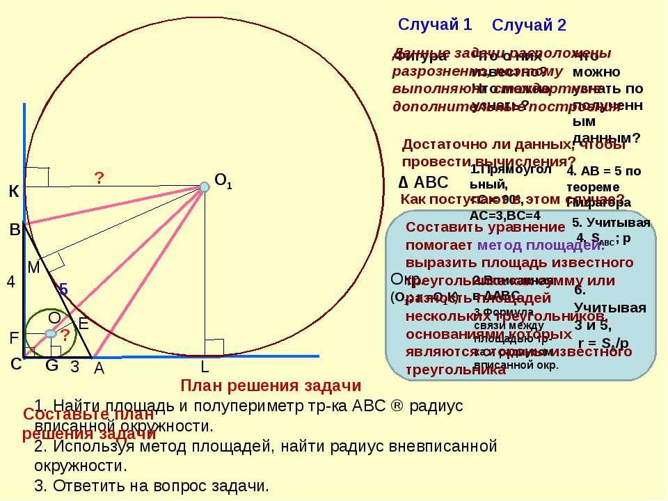 С В О1 К G F E M 4 О ? ? 3 А L План решения задачи 1. Найти площадь и полупер...