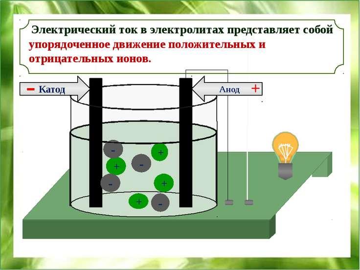 + + + + - - - - Анод Катод - + Электрический ток в электролитах представляет ...