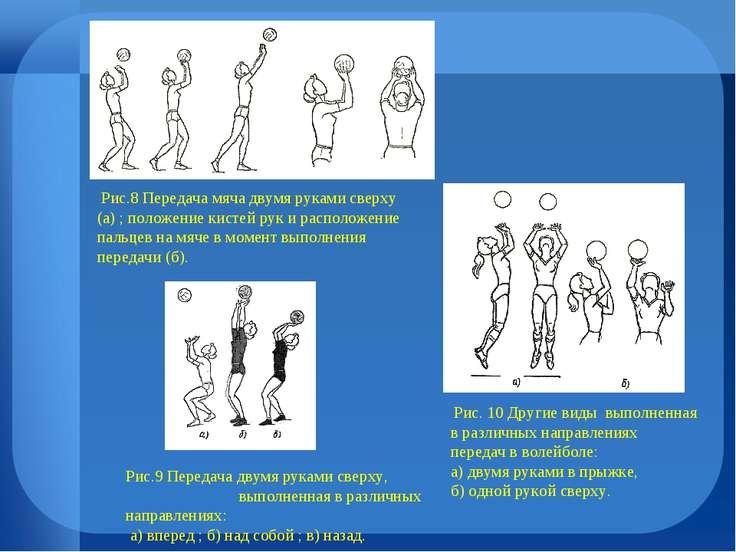 Рис.8 Передача мяча двумя руками сверху (а) ; положение кистей рук и располож...