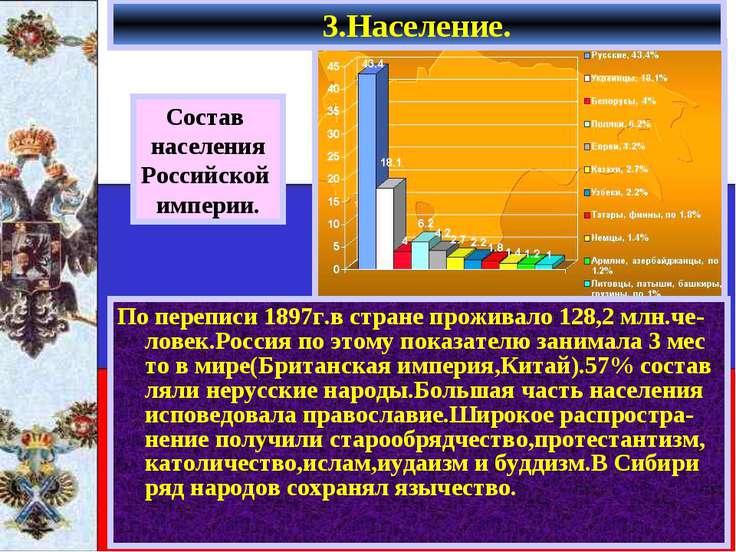 По переписи 1897г.в стране проживало 128,2 млн.че-ловек.Россия по этому показ...