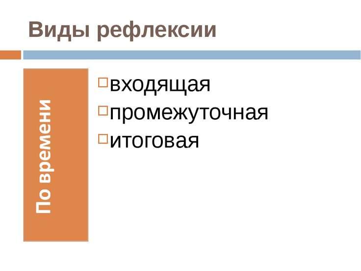 Виды рефлексии входящая промежуточная итоговая