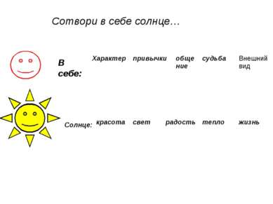 Сотвори в себе солнце… В себе: Солнце: Характер привычки общение судьба Внешн...