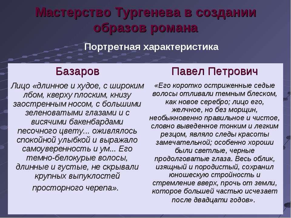 Мастерство Тургенева в создании образов романа Портретная характеристика База...