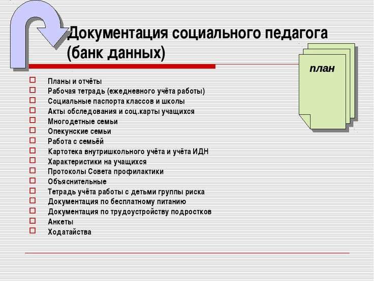 Документация социального педагога (банк данных) Планы и отчёты Рабочая тетрад...