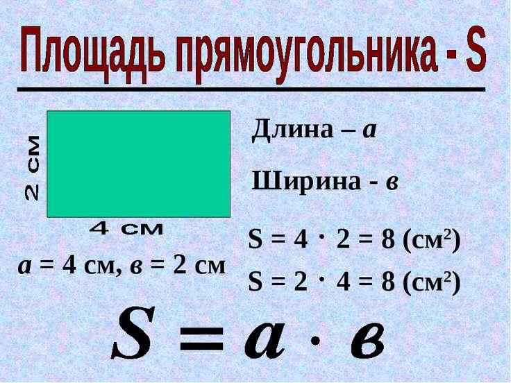 Длина – а Ширина - в а = 4 см, в = 2 см S = 4 2 = 8 (см2) S = 2 4 = 8 (см2)