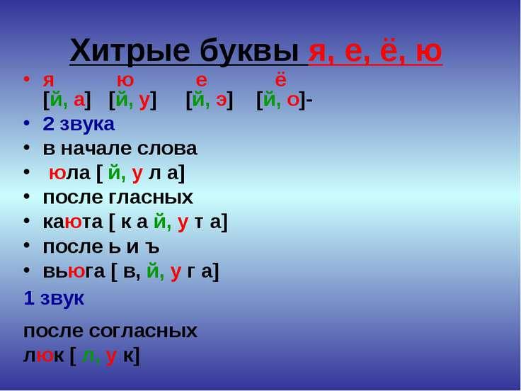 Хитрые буквы я, е, ё, ю я ю е ё [й, а] [й, у] [й, э] [й, о]- 2 звука в начале...