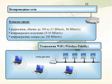 Беспроводные сети Каналы связи: радиосвязь, обычно до 100 м (11 Мбит/c, 54 Мб...