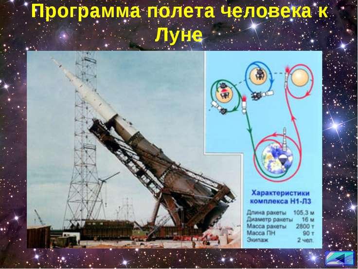 Программа полета человека к Луне