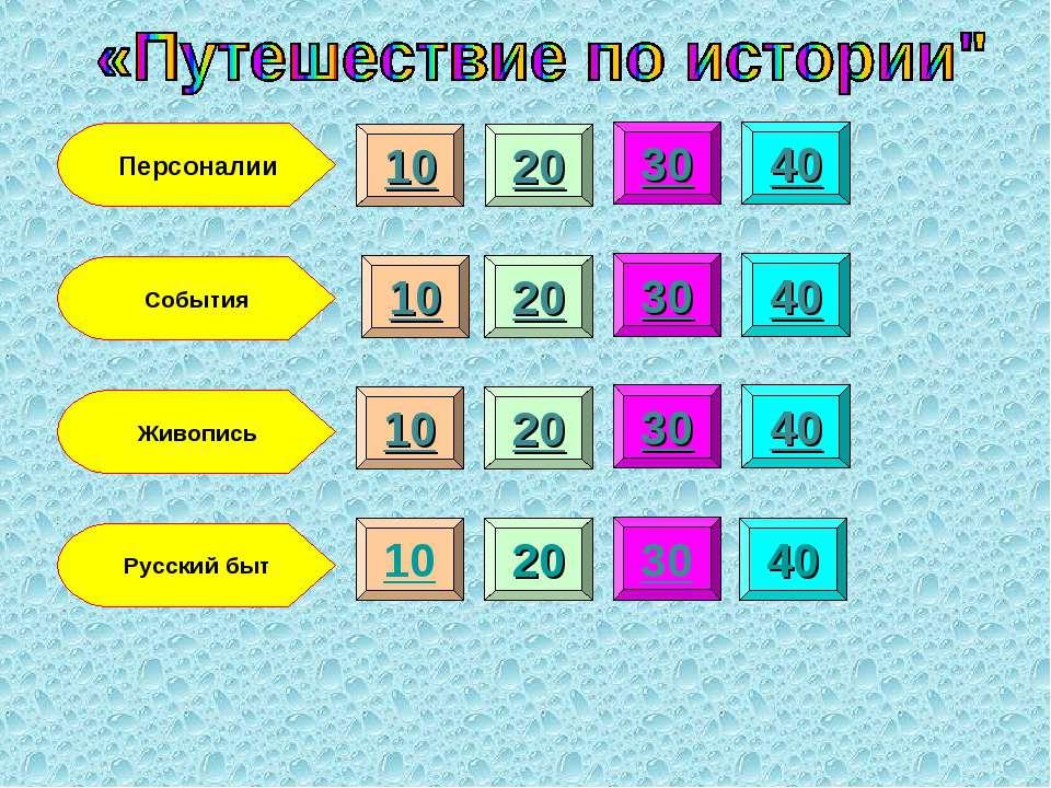 Персоналии События Живопись Русский быт 10 10 10 10 20 20 20 20 30 30 30 30 4...