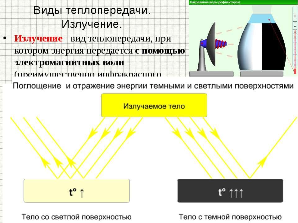 Излучение - вид теплопередачи, при котором энергия передается с помощью элект...