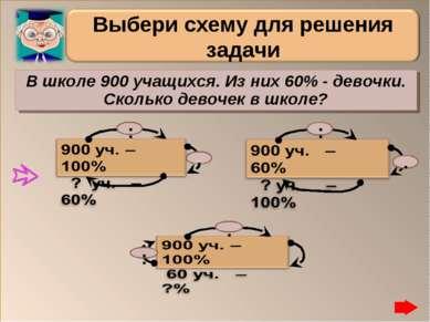 В школе 900 учащихся. Из них 60% - девочки. Сколько девочек в школе?
