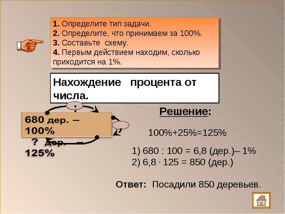 Нахождение процента от числа. 1) 680 : 100 = 6,8 (дер.)– 1% 2) 6,8 . 125 = 85...