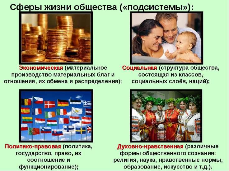Сферы жизни общества («подсистемы»): Экономическая (материальное производство...