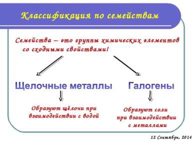 Классификация по семействам Семейства – это группы химических элементов со сх...