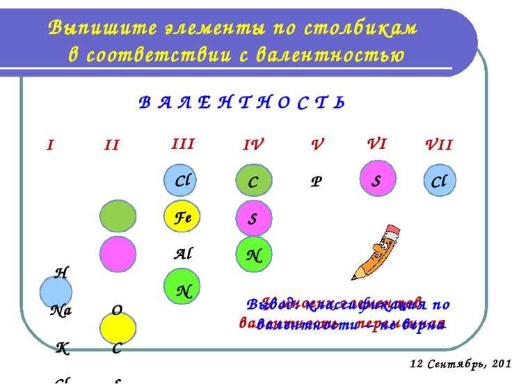 Выпишите элементы по столбикам в соответствии с валентностью В А Л Е Н Т Н О ...