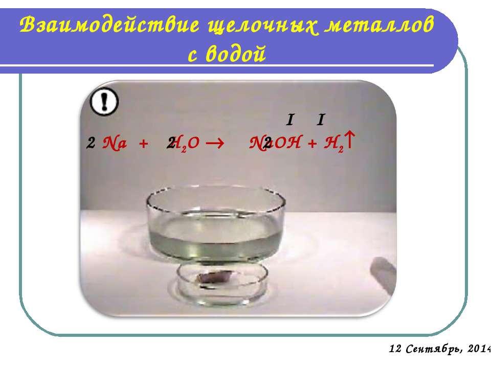 Na + H2O NaOH + H2 2 2 2 I I Взаимодействие щелочных металлов с водой *