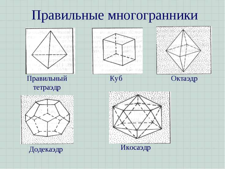 Правильные многогранники
