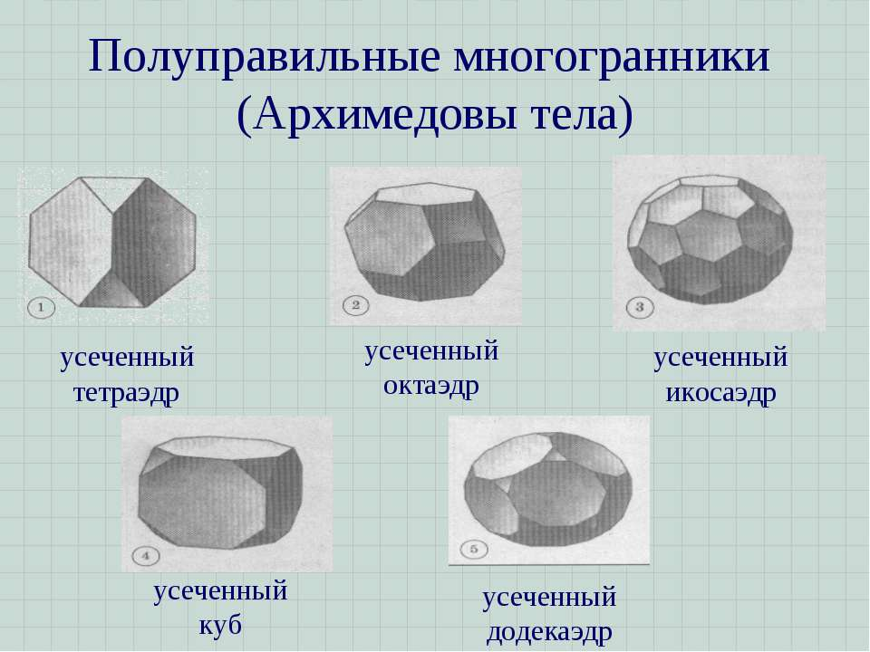 Полуправильные многогранники (Архимедовы тела)