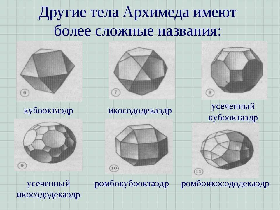 Другие тела Архимеда имеют более сложные названия: