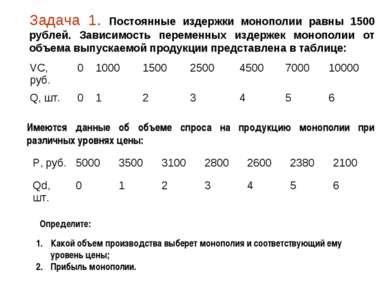 Задача 1. Постоянные издержки монополии равны 1500 рублей. Зависимость переме...