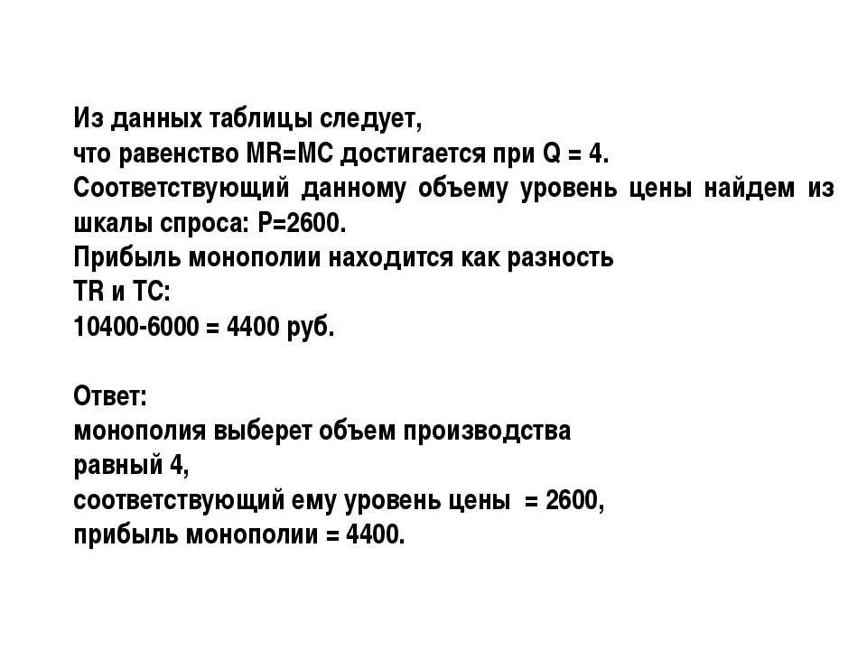Из данных таблицы следует, что равенство MR=MC достигается при Q = 4. Соответ...