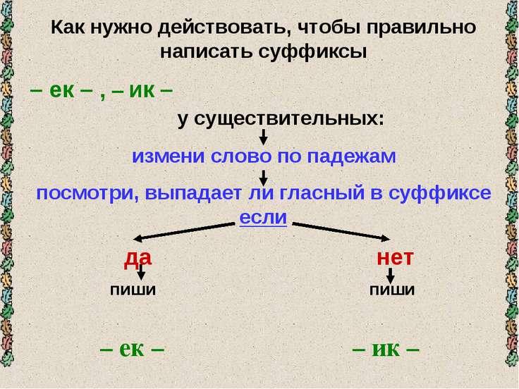 Как нужно действовать, чтобы правильно написать суффиксы – ек – , – ик – у су...