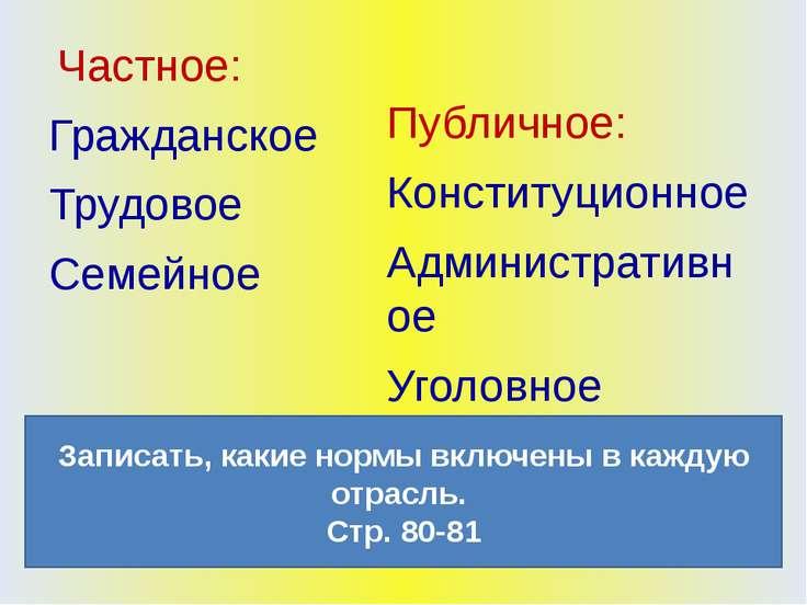 Частное: Гражданское Трудовое Семейное Публичное: Конституционное Администрат...