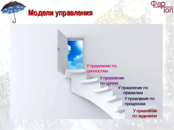Модели управления Управление по заданиям Управление по правилам Управление по...