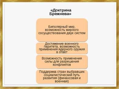 «Доктрина Брежнева» Биполярный мир, возможность мирного сосуществования двух ...