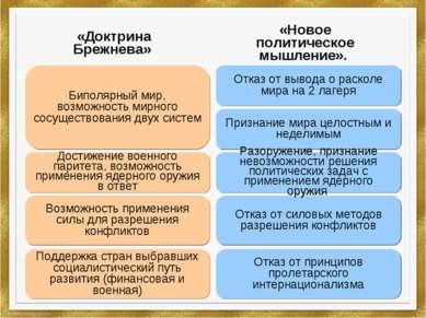 «Новое политическое мышление». Отказ от вывода о расколе мира на 2 лагеря При...
