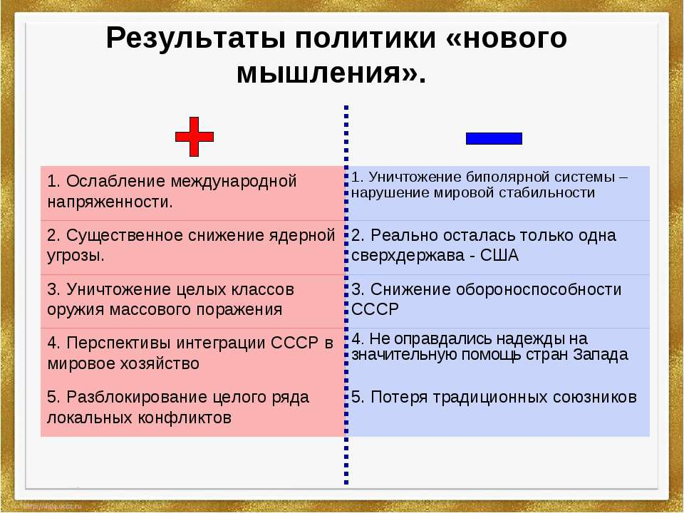 Результаты политики «нового мышления». 5. Потеря традиционных союзников 5. Ра...