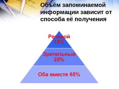 Объём запоминаемой информации зависит от способа её получения