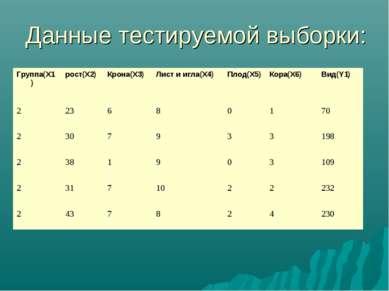 Данные тестируемой выборки: Группа(X1) рост(X2) Крона(X3) Лист и игла(X4) Пло...