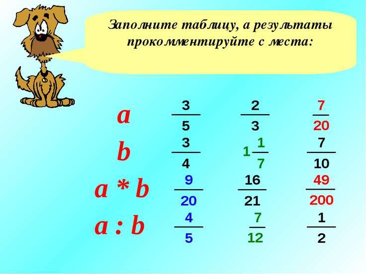 Заполните таблицу, а результаты прокомментируйте с места: