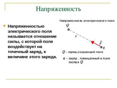 Напряженность Напряженностью электрического поля называется отношение силы, с...