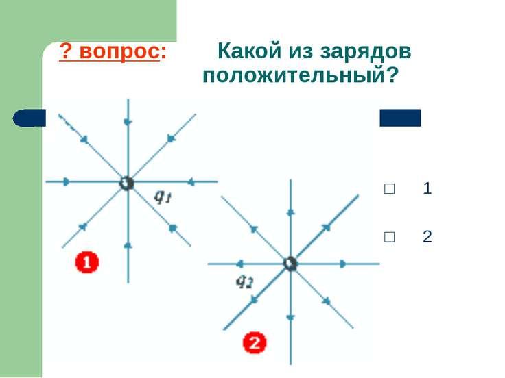 ? вопрос: Какой из зарядов положительный? □ 1 □ 2