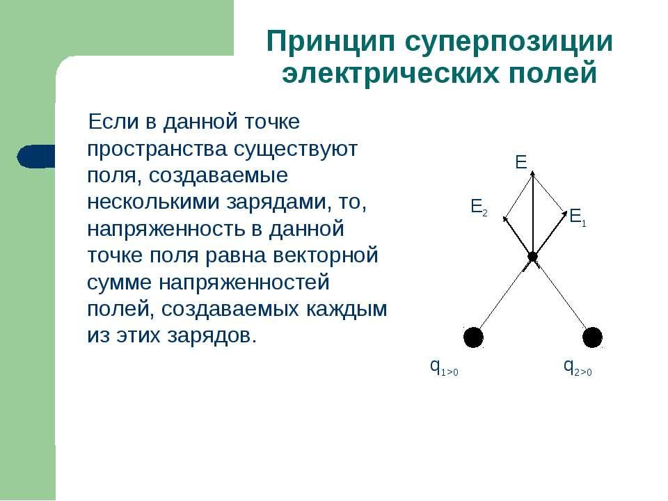 Принцип суперпозиции электрических полей Если в данной точке пространства сущ...