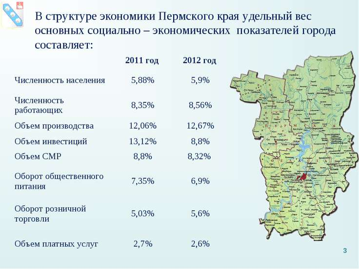 В структуре экономики Пермского края удельный вес основных социально – эконом...