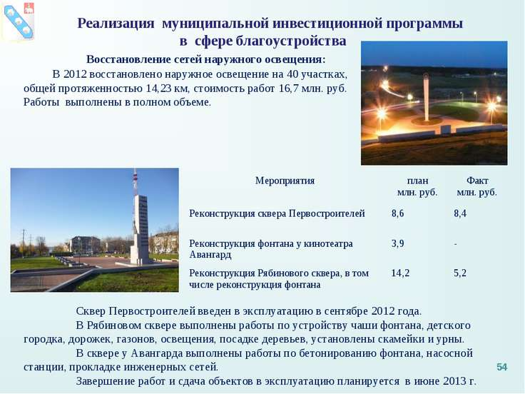 Реализация муниципальной инвестиционной программы в сфере благоустройства Вос...